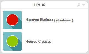 hp-hc-eedomus